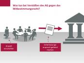 Was tun bei Verstößen des AG gegen das Mitbestimmungsrecht?