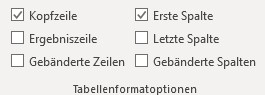 Screenshot Word: Tabellenformatoptionen auf der Registerkarte Tabellenentwurf