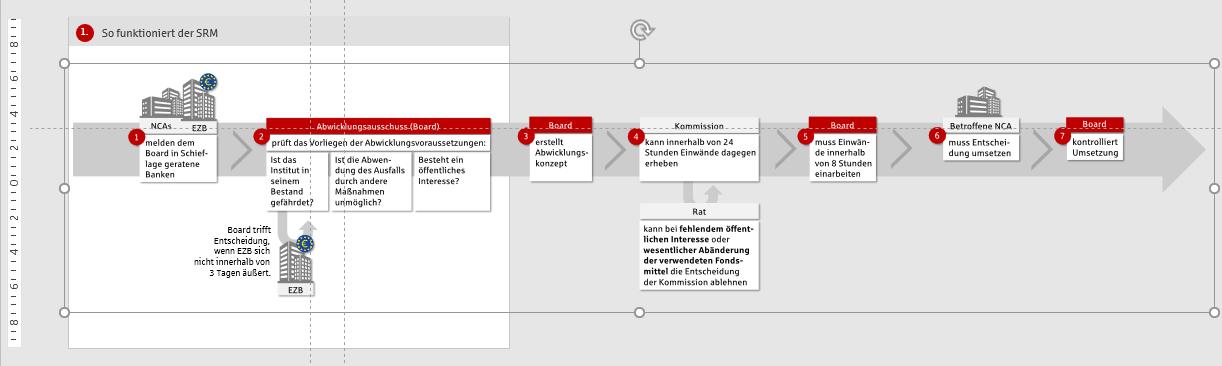 Sehr breite Grafik mithilfe des Übergangs Morphen präsentieren: Vorbereitung der ersten Folie