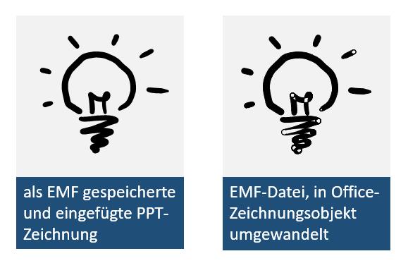 Vergleich einer als EMF gespeicherten und eingefügten PowerPoint-Zeichnung und der in ein Office-Zeichnungsobjekt umgewandelten EMF-Datei am Beispiel des Icons Glühbirne