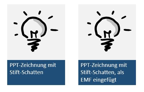 Vergleich: PowerPoint-Zeichnung mit Stift-Schatten und als EMF eingefügte PowerPoint-Zeichnung mit Stift-Schatten