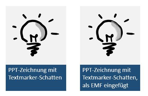 Vergleich: PowerPoint-Zeichnung mit Textmarker-Schatten und als EMF eingefügte PowerPoint-Zeichnung mit Textmarker-Schatten