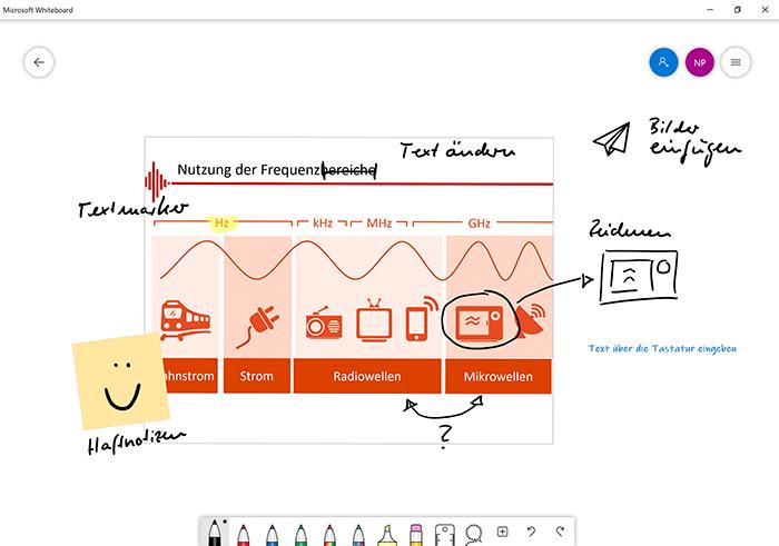 Screenshot Microsoft Whiteboard: Beispiel einer kommentierten Visualisierung