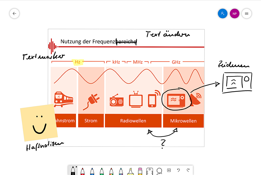 In Microsoft Whiteboard kommentierte PowerPoint-Folie
