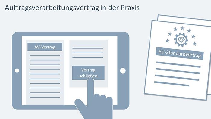 PowerPoint-Folie: Auftragsverarbeitungsvertrag in der Praxis