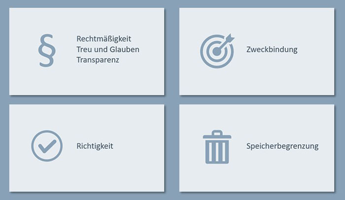 Vier europäische Datenschutzgrundsätze und dazu passende Icons