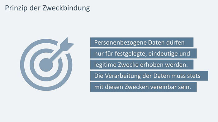 PowerPoint-Folie: Definition des Prinzips der Zweckbindung mit Zielscheiben-Icon