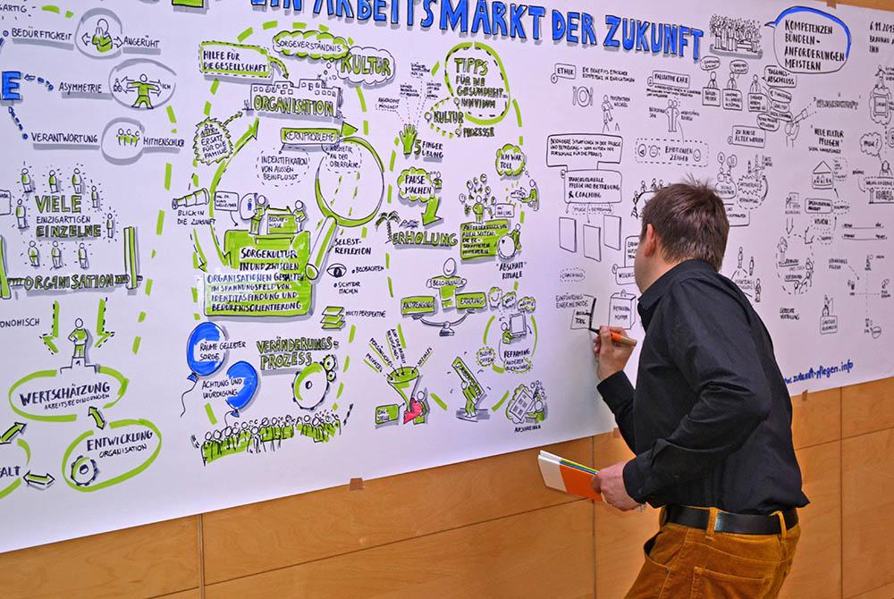 Matthias Schwert Graphic Recording