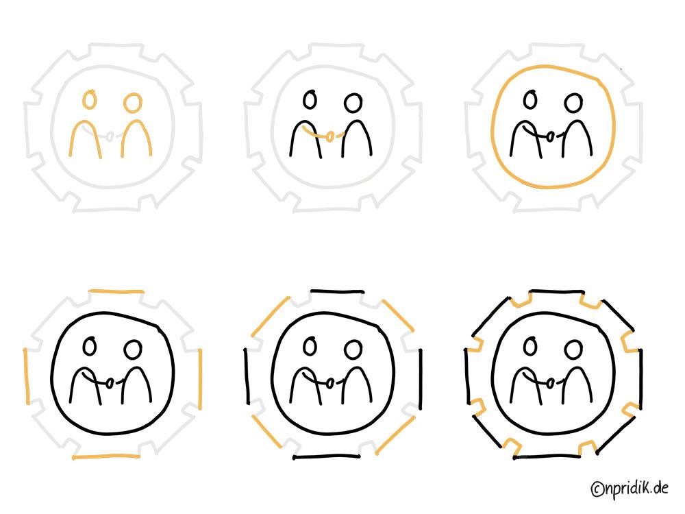 Zeichenanleitung Bildvokabel Auftragsverarbeitung