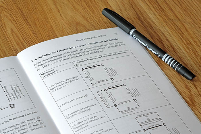 Wie kombiniert man die Personenskizze mit den Informationen einer Zeittafel? Anleitung im Anhang des Buches von Lars Gußen