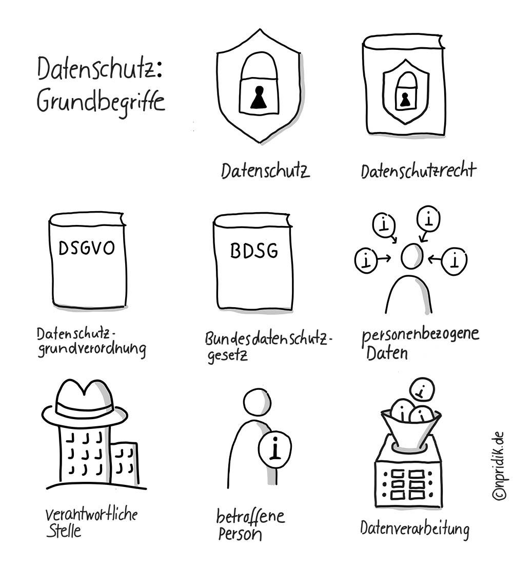 Bildvokabeln zu Grundbegriffen im Datenschutzrecht