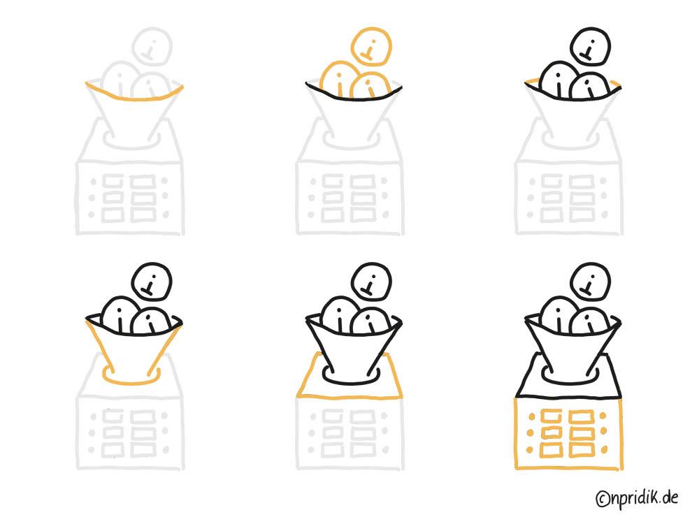 Zeichenanleitung für die Bildvokabel zur Datenverarbeitung