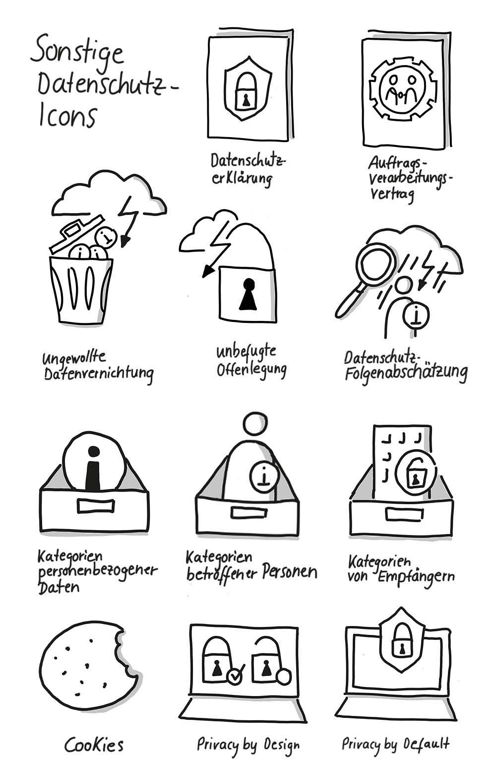 Sonstige Datenschutz-Icons - Teil 1