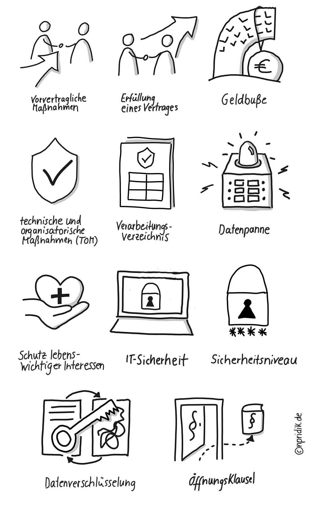 Sonstige Datenschutz-Icons - Teil 2