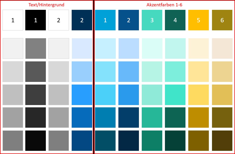 Positionen der Farben in der Palette der Designfarben