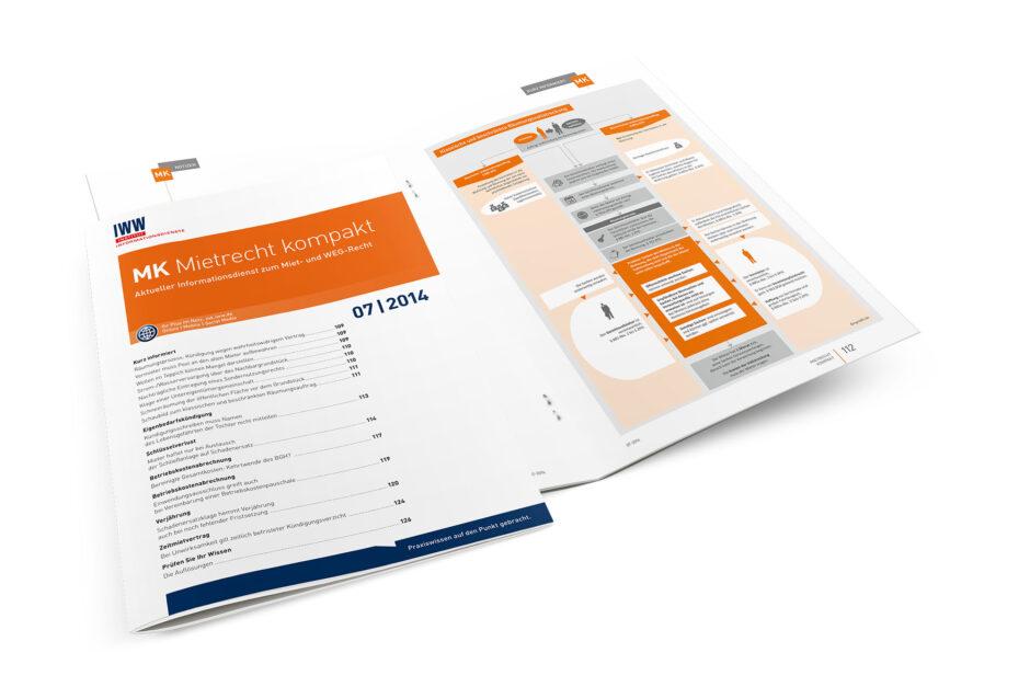 Informationsbrief Mietrecht kompakt 7/2014 des IWW mit Schaubild zur Räumungsvollstreckung