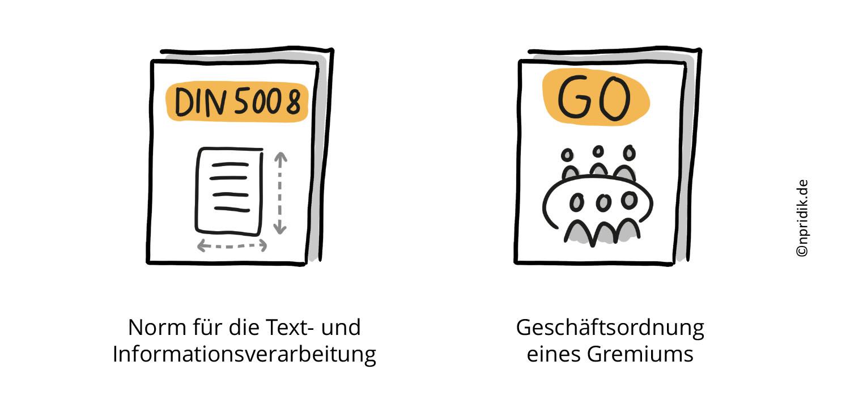 Visualisierung der DIN 5008 und der Geschäftsordnung eines Gremiums mit einer Text-Bild-Kombination