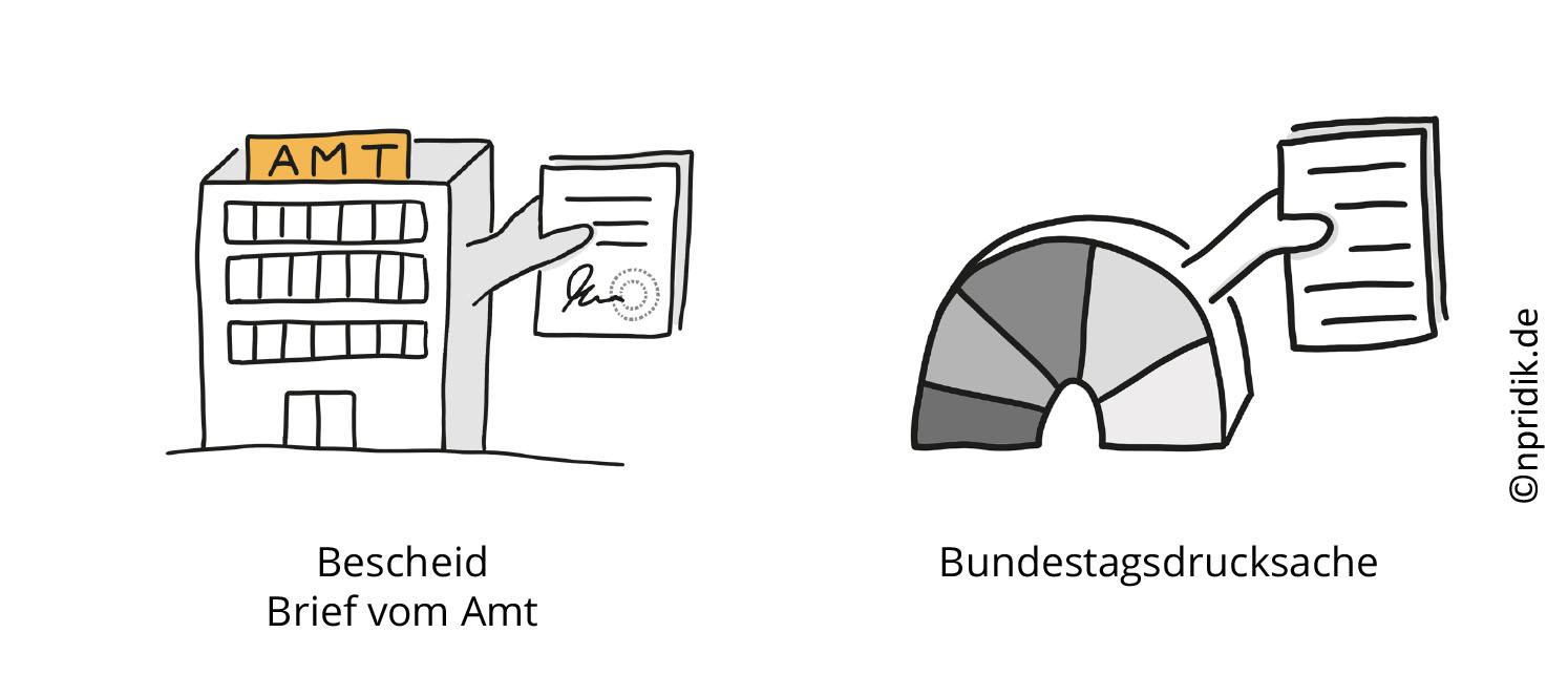 Ein Gebäude mit der Aufschrift Amt streckt mit der Hand ein Schreiben nach rechts (Bescheid, Brief vom Amt); ein Parlament streckt mit der Hand ein Dokument nach rechts (Bundestagsdrucksache)